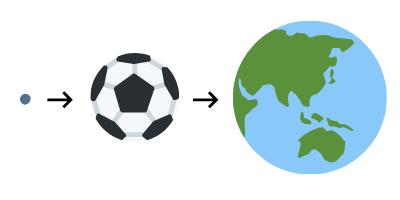 hiukkanen versus maapallo